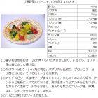 温野菜のバーニャカウダ風