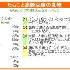 たらこと高野豆腐の煮物
