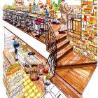 売場づくりの考え方(2) お店造りの豆知識